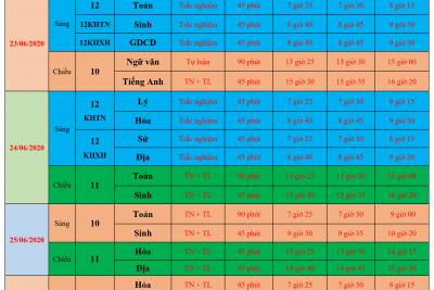 Kế hoạch ôn tập và thi HK2 năm học 2019 – 2020