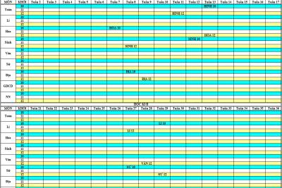 Lịch kiểm tra tập trung giữa kì I năm học 2020 – 2021